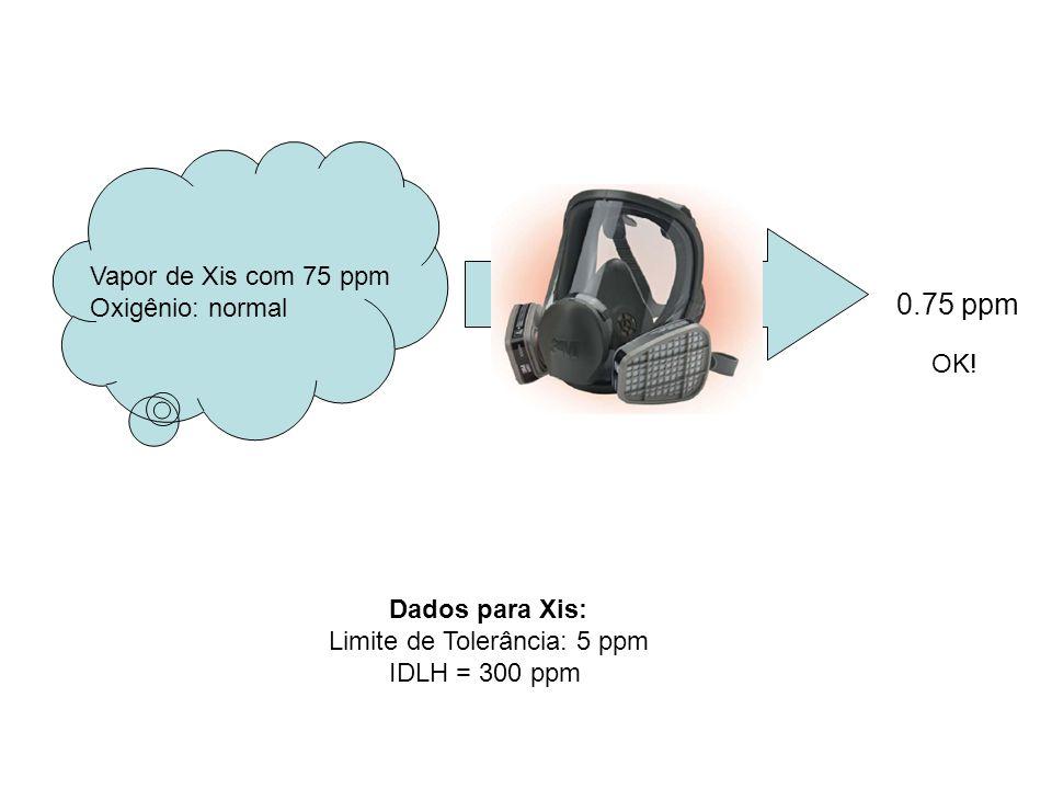 Vapor de Xis com 75 ppm Oxigênio: normal Dados para Xis: Limite de Tolerância: 5 ppm IDLH = 300 ppm 0.75 ppm OK!