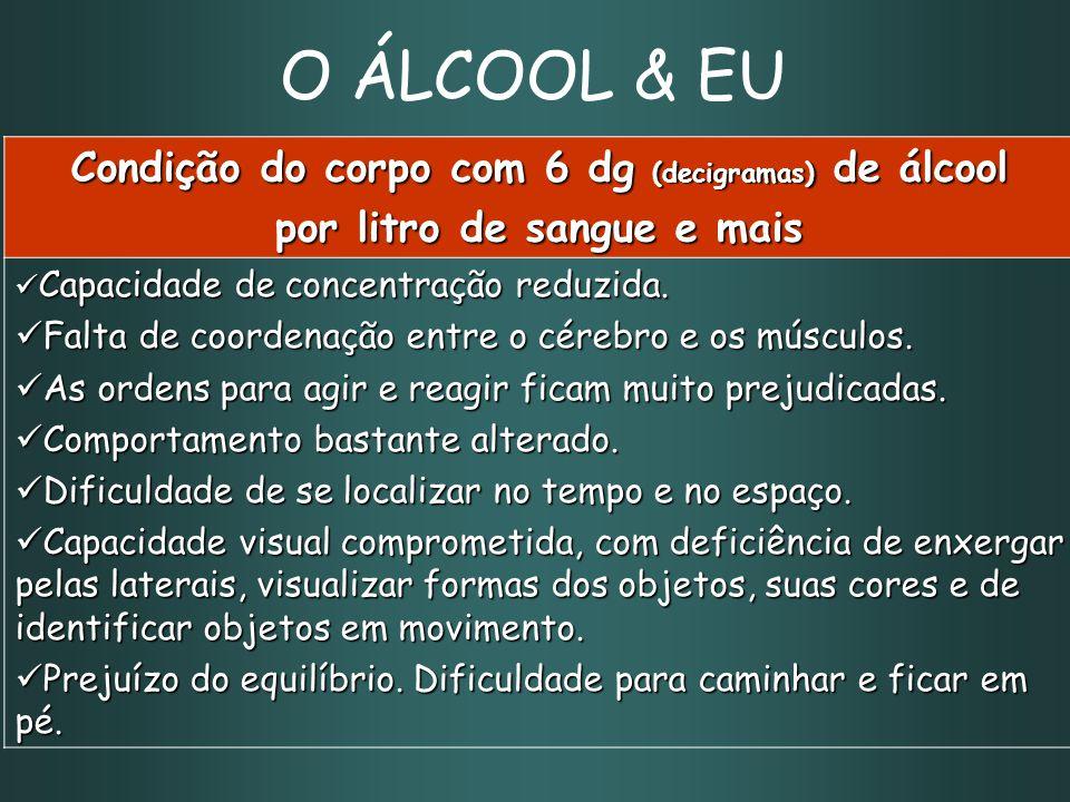 Condição do corpo com 6 dg (decigramas) de álcool por litro de sangue e mais Capacidade de concentração reduzida.
