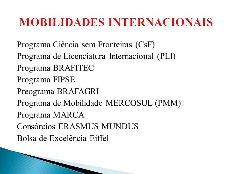 Programa Ciência sem Fronteiras (CsF) Programa de Licenciatura Internacional (PLI) Programa BRAFITEC Programa FIPSE Preograma BRAFAGRI Programa de Mob