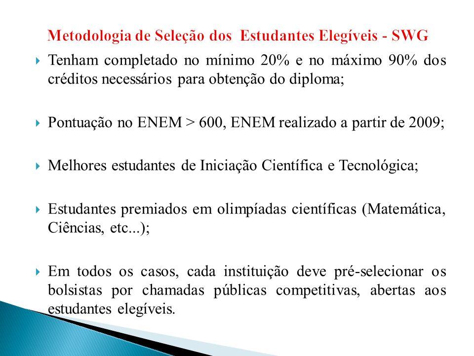  Tenham completado no mínimo 20% e no máximo 90% dos créditos necessários para obtenção do diploma;  Pontuação no ENEM > 600, ENEM realizado a parti