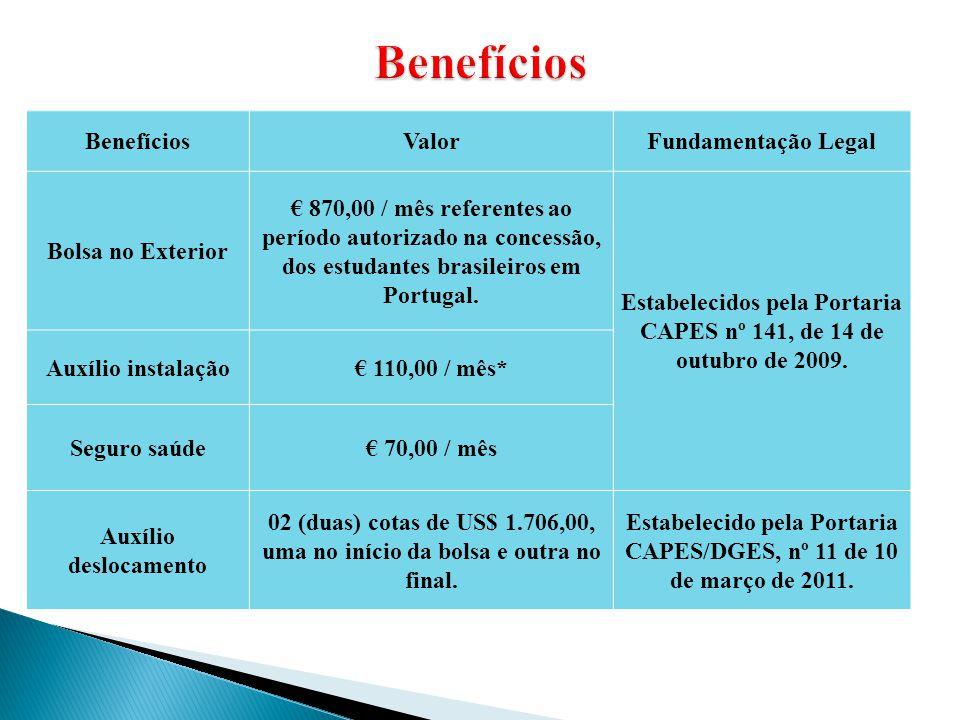 BenefíciosValorFundamentação Legal Bolsa no Exterior € 870,00 / mês referentes ao período autorizado na concessão, dos estudantes brasileiros em Portu