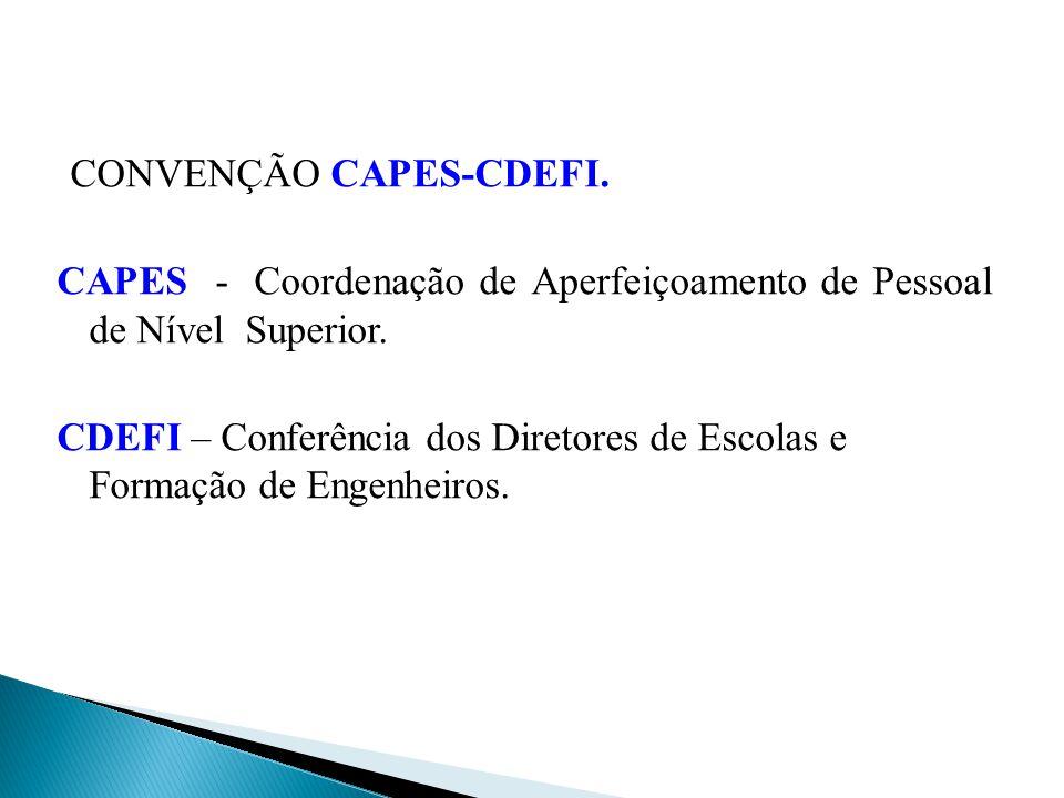 CONVENÇÃO CAPES-CDEFI. CAPES - Coordenação de Aperfeiçoamento de Pessoal de Nível Superior. CDEFI – Conferência dos Diretores de Escolas e Formação de