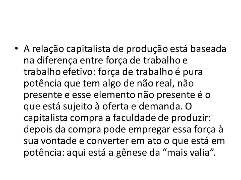 A relação capitalista de produção está baseada na diferença entre força de trabalho e trabalho efetivo: força de trabalho é pura potência que tem algo de não real, não presente e esse elemento não presente é o que está sujeito à oferta e demanda.