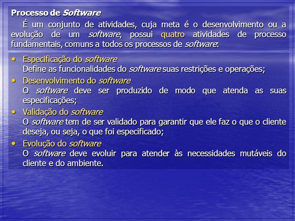 Processo de Software É um conjunto de atividades, cuja meta é o desenvolvimento ou a evolução de um software, possui quatro atividades de processo fun