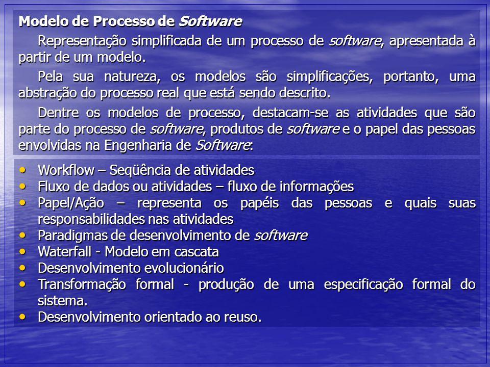 Modelo de Processo de Software Representação simplificada de um processo de software, apresentada à partir de um modelo. Pela sua natureza, os modelos