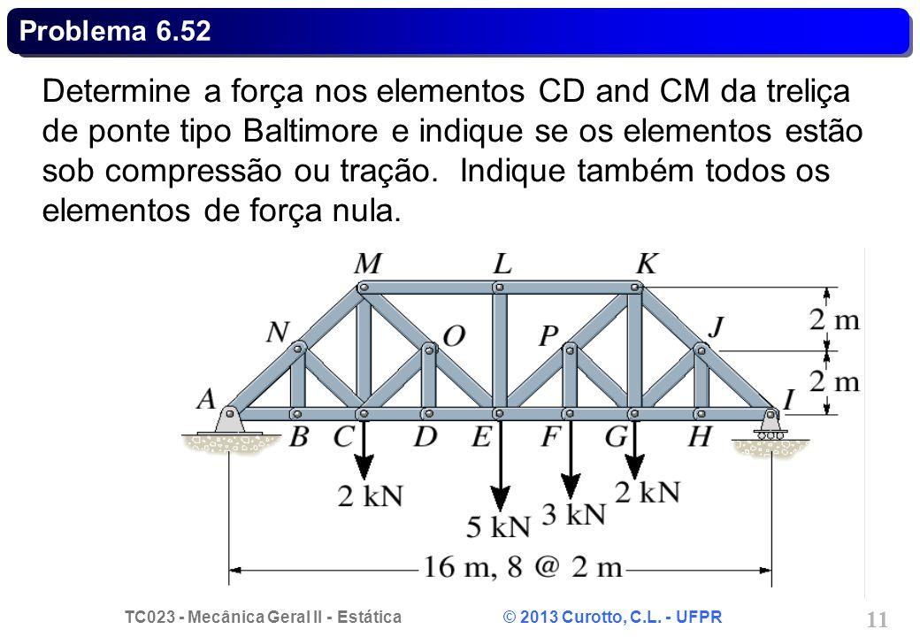 TC023 - Mecânica Geral II - Estática © 2013 Curotto, C.L. - UFPR 11 Problema 6.52 Determine a força nos elementos CD and CM da treliça de ponte tipo B