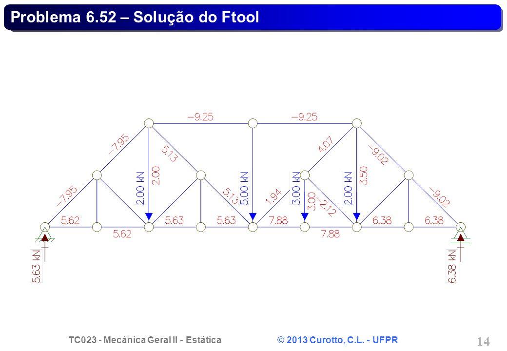 TC023 - Mecânica Geral II - Estática © 2013 Curotto, C.L. - UFPR 14 Problema 6.52 – Solução do Ftool