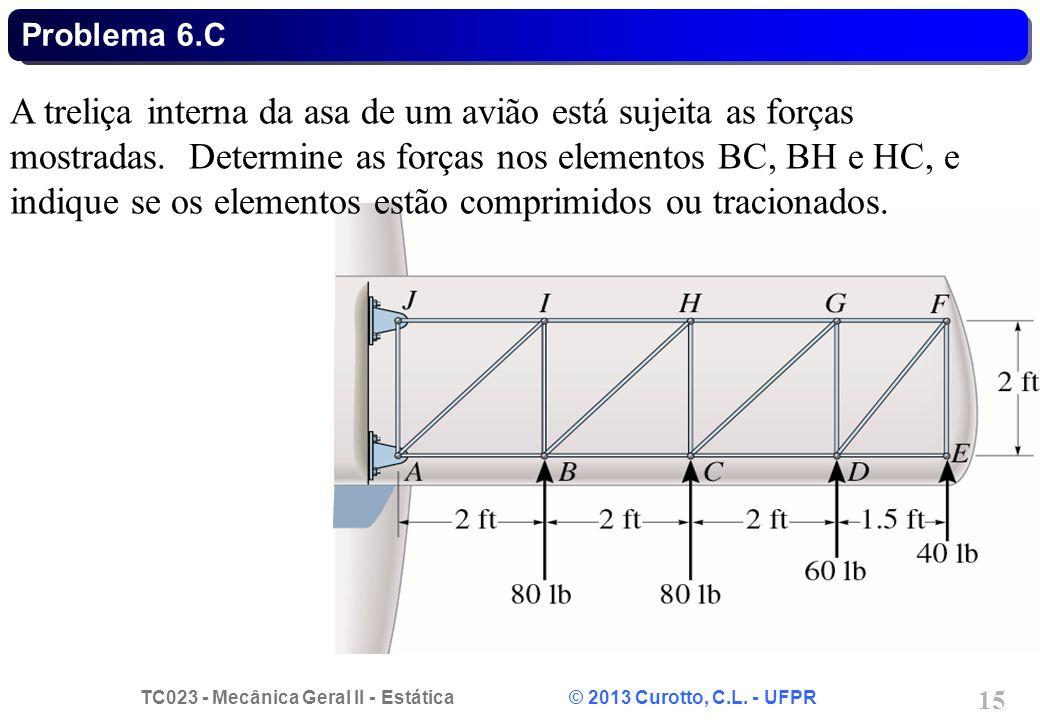 TC023 - Mecânica Geral II - Estática © 2013 Curotto, C.L. - UFPR 15 Problema 6.C A treliça interna da asa de um avião está sujeita as forças mostradas