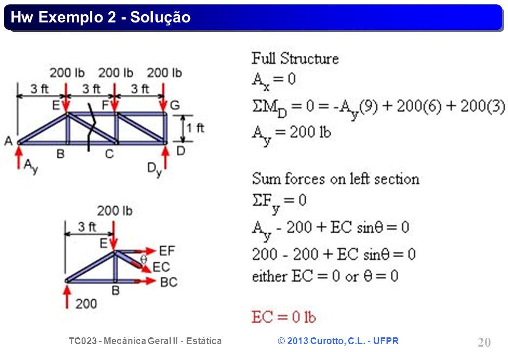 TC023 - Mecânica Geral II - Estática © 2013 Curotto, C.L. - UFPR 20 Hw Exemplo 2 - Solução
