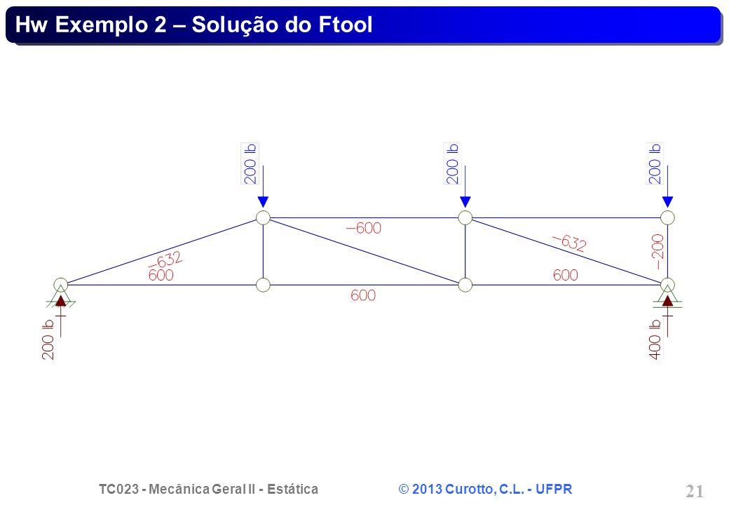 TC023 - Mecânica Geral II - Estática © 2013 Curotto, C.L. - UFPR 21 Hw Exemplo 2 – Solução do Ftool