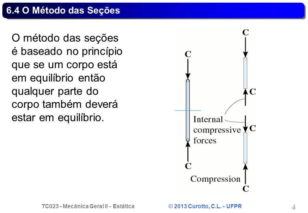 TC023 - Mecânica Geral II - Estática © 2013 Curotto, C.L. - UFPR 4 6.4 O Método das Seções O método das seções é baseado no princípio que se um corpo