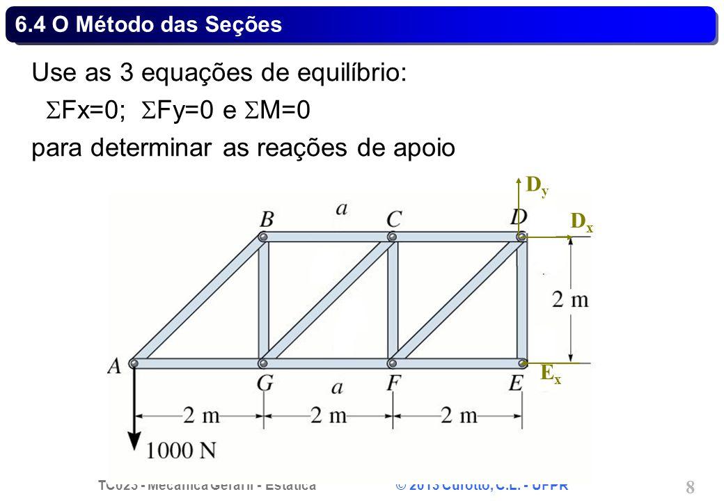 TC023 - Mecânica Geral II - Estática © 2013 Curotto, C.L. - UFPR 8 6.4 O Método das Seções Use as 3 equações de equilíbrio:  Fx=0;  Fy=0 e  M=0 par