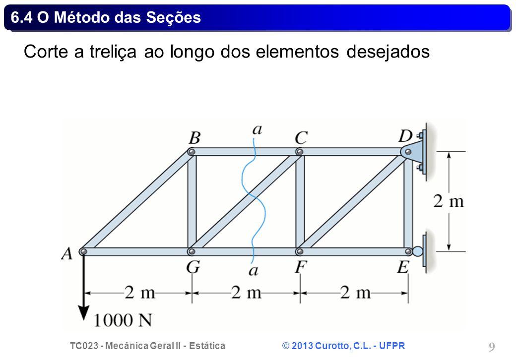 TC023 - Mecânica Geral II - Estática © 2013 Curotto, C.L. - UFPR 9 6.4 O Método das Seções Corte a treliça ao longo dos elementos desejados