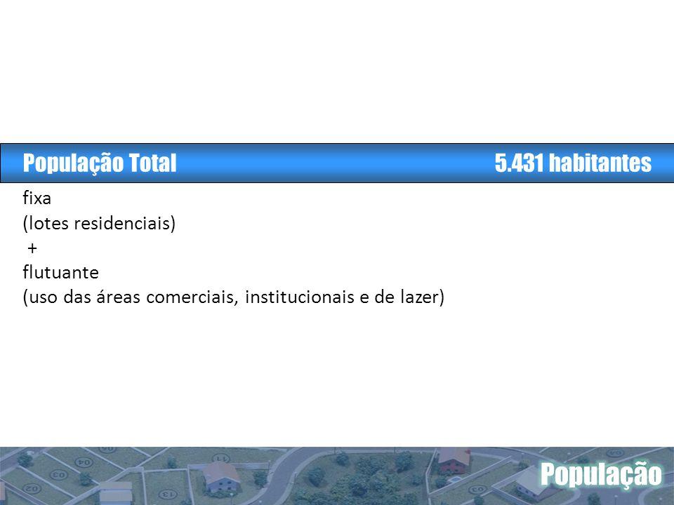 População Total 5.431 habitantes fixa (lotes residenciais) + flutuante (uso das áreas comerciais, institucionais e de lazer)