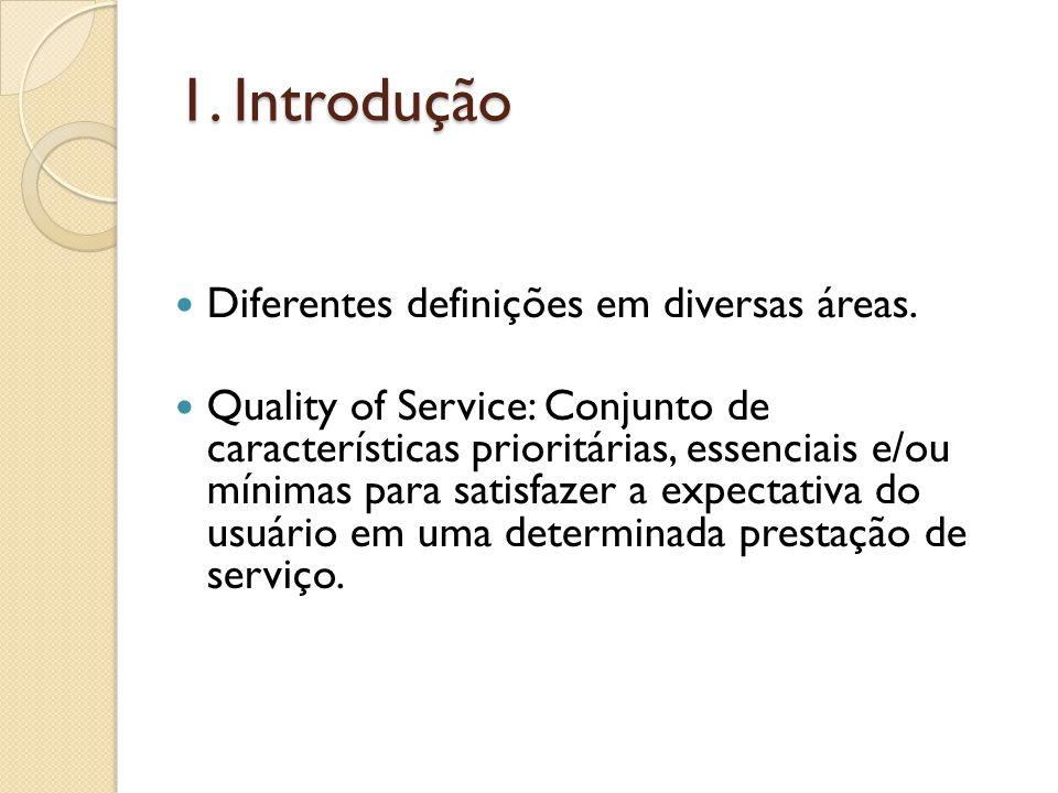 1. Introdução Diferentes definições em diversas áreas.