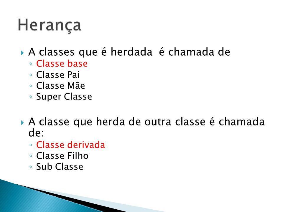  A classes que é herdada é chamada de ◦ Classe base ◦ Classe Pai ◦ Classe Mãe ◦ Super Classe  A classe que herda de outra classe é chamada de: ◦ Cla