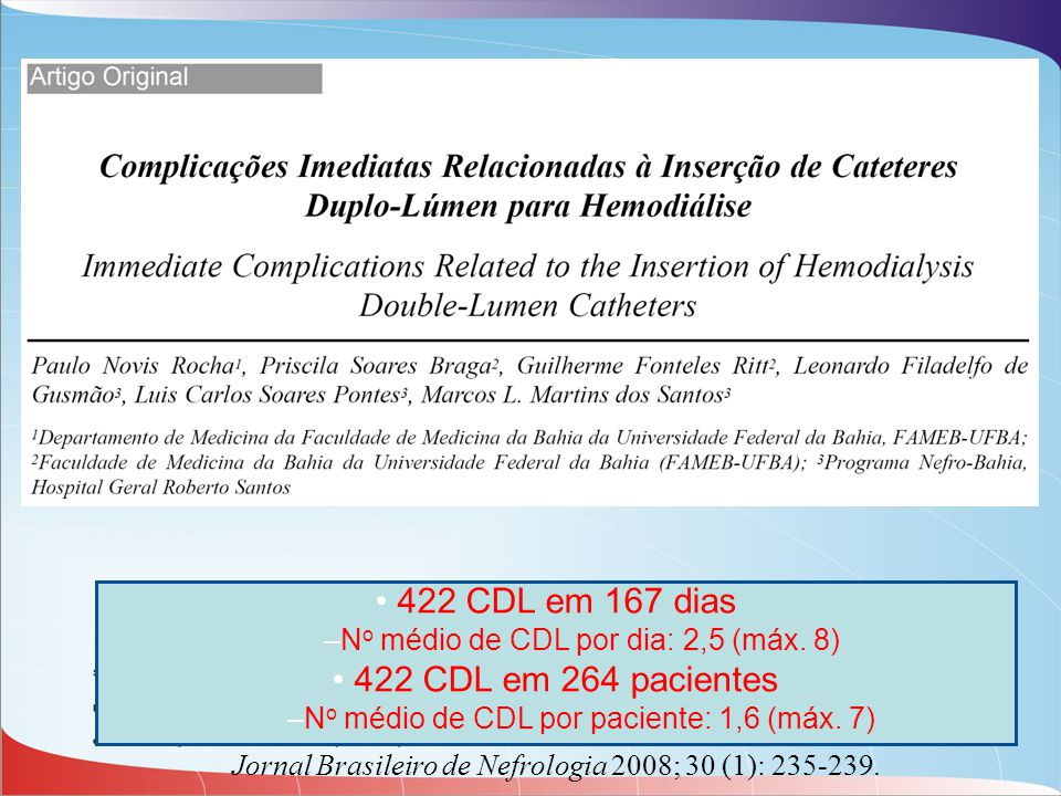 422 CDL em 167 dias –N o médio de CDL por dia: 2,5 (máx. 8) 422 CDL em 264 pacientes –N o médio de CDL por paciente: 1,6 (máx. 7) Jornal Brasileiro