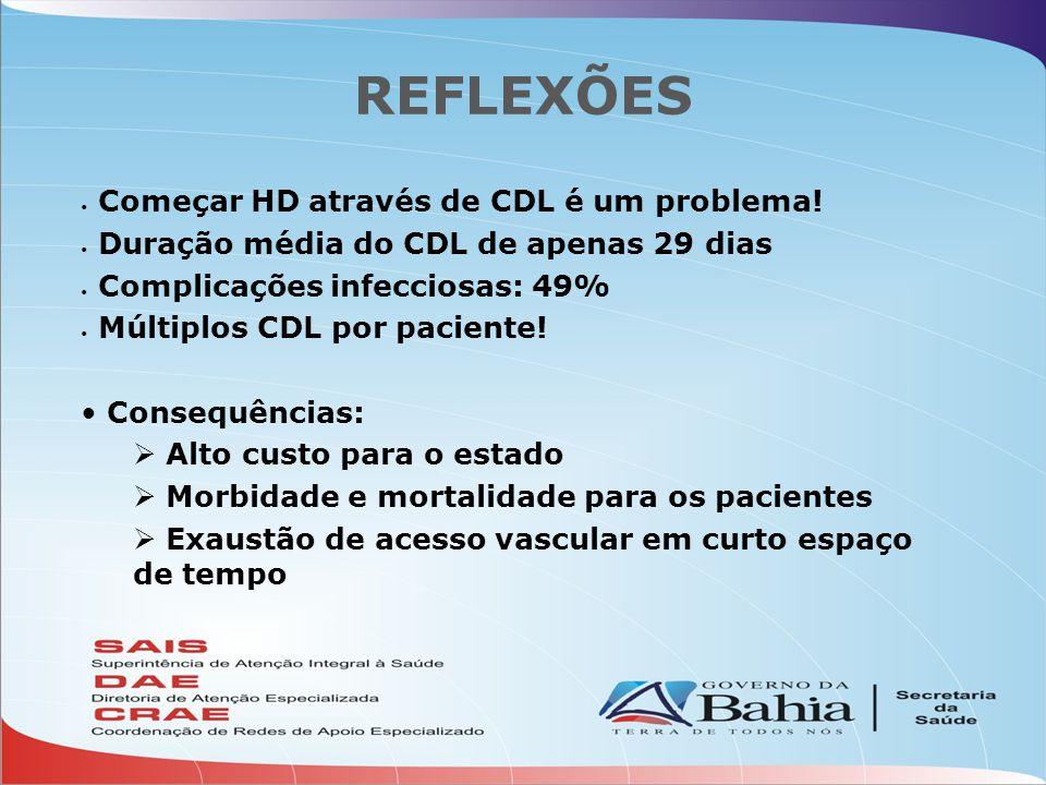 REFLEXÕES Começar HD através de CDL é um problema! Duração média do CDL de apenas 29 dias Complicações infecciosas: 49% Múltiplos CDL por paciente! Co