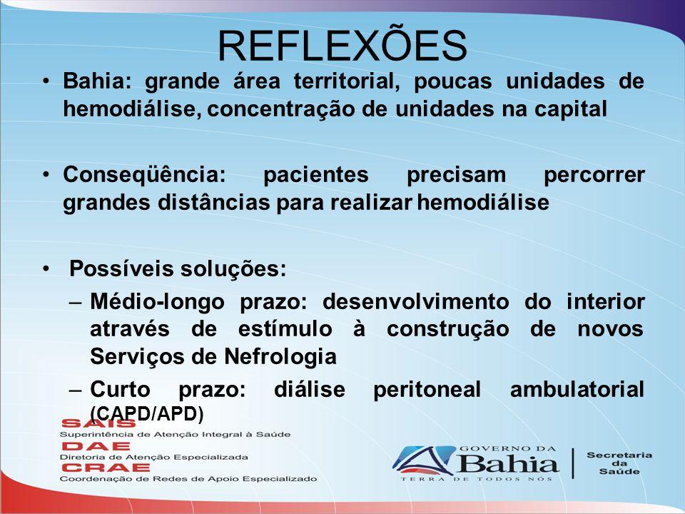 REFLEXÕES Bahia: grande área territorial, poucas unidades de hemodiálise, concentração de unidades na capital Conseqüência: pacientes precisam percorr