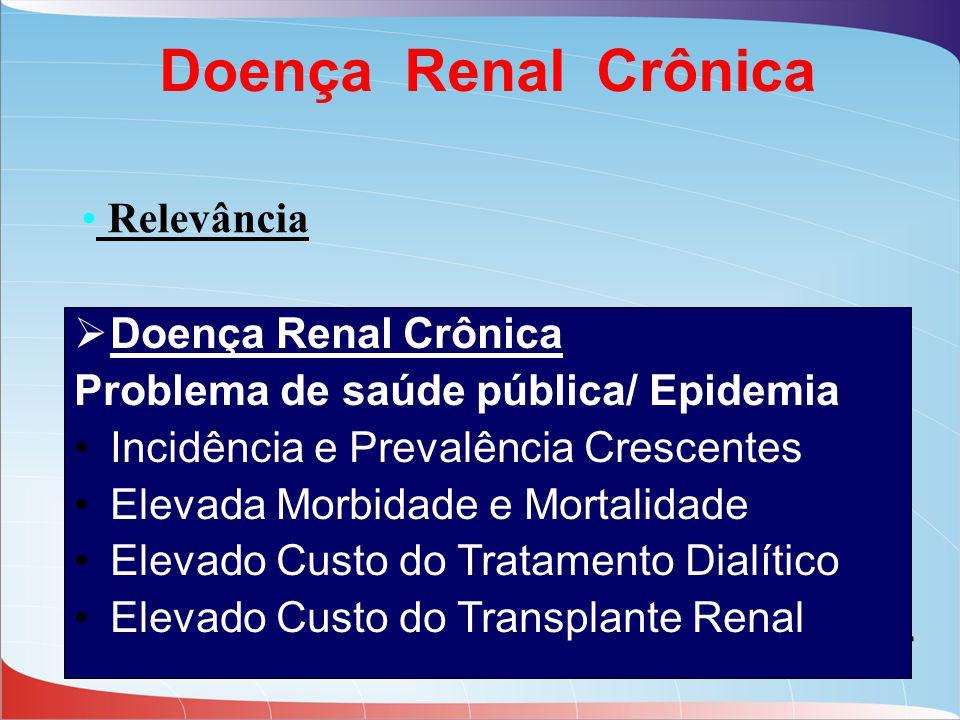 Doença Renal Crônica Relevância  Doença Renal Crônica Problema de saúde pública/ Epidemia Incidência e Prevalência Crescentes Elevada Morbidade e Mor