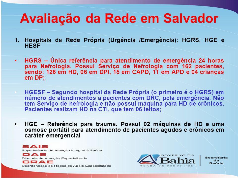 Avaliação da Rede em Salvador 1.Hospitais da Rede Própria (Urgência /Emergência): HGRS, HGE e HESF HGRS – Única referência para atendimento de emergên