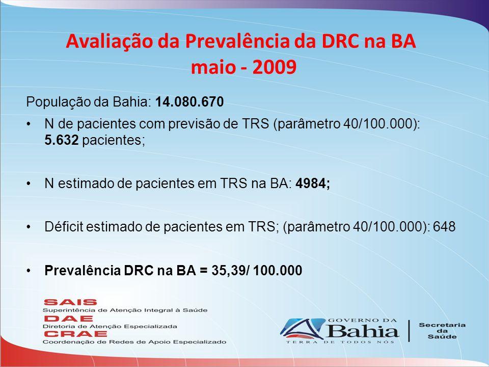 Avaliação da Prevalência da DRC na BA maio - 2009 População da Bahia: 14.080.670 N de pacientes com previsão de TRS (parâmetro 40/100.000): 5.632 paci