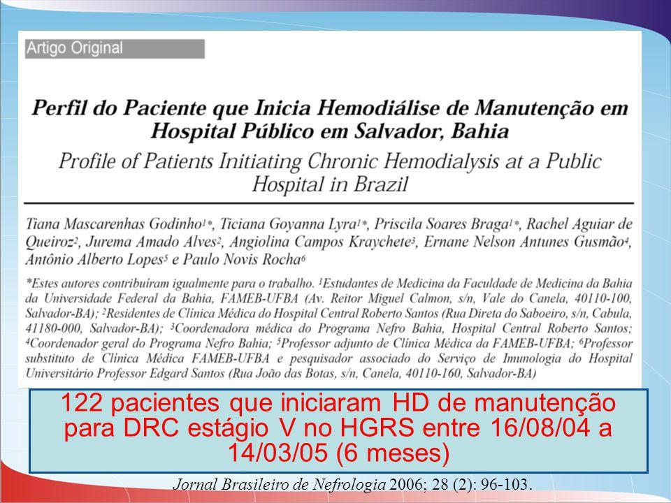 122 pacientes que iniciaram HD de manutenção para DRC estágio V no HGRS entre 16/08/04 a 14/03/05 (6 meses) Jornal Brasileiro de Nefrologia 2006; 28