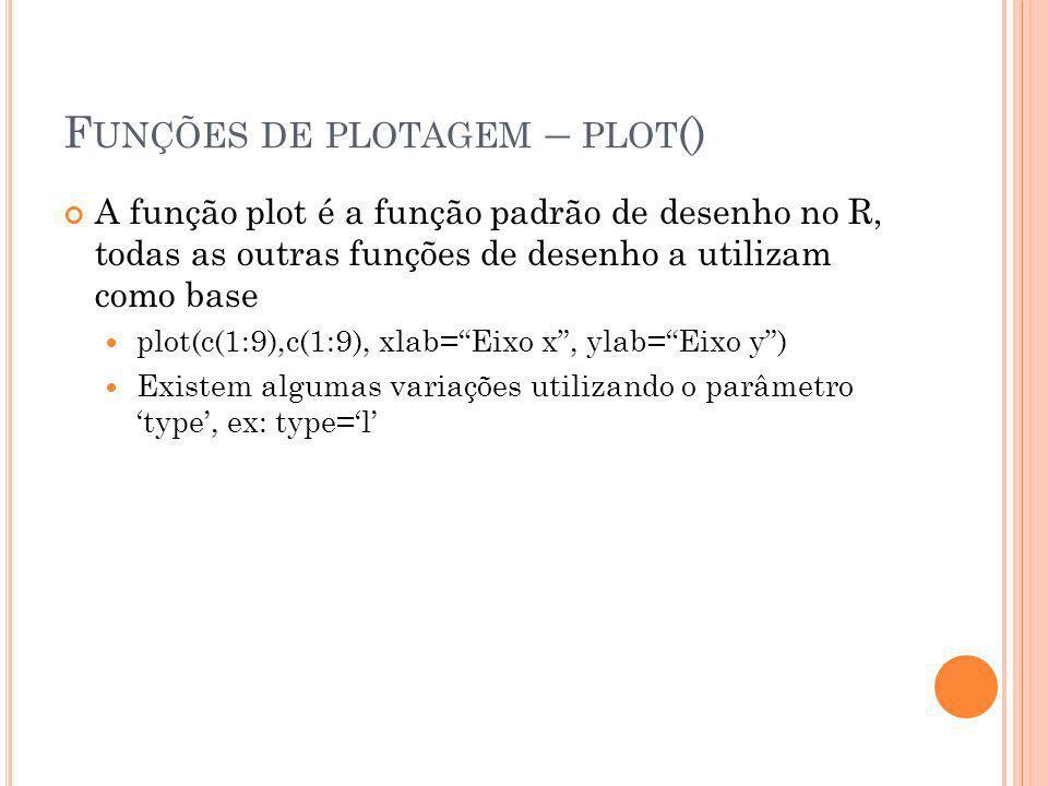 F UNÇÕES DE PLOTAGEM – PLOT () A função plot é a função padrão de desenho no R, todas as outras funções de desenho a utilizam como base plot(c(1:9),c(