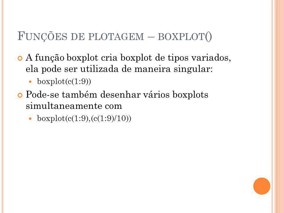 F UNÇÕES DE PLOTAGEM – BOXPLOT () A função boxplot cria boxplot de tipos variados, ela pode ser utilizada de maneira singular: boxplot(c(1:9)) Pode-se também desenhar vários boxplots simultaneamente com boxplot(c(1:9),(c(1:9)/10))