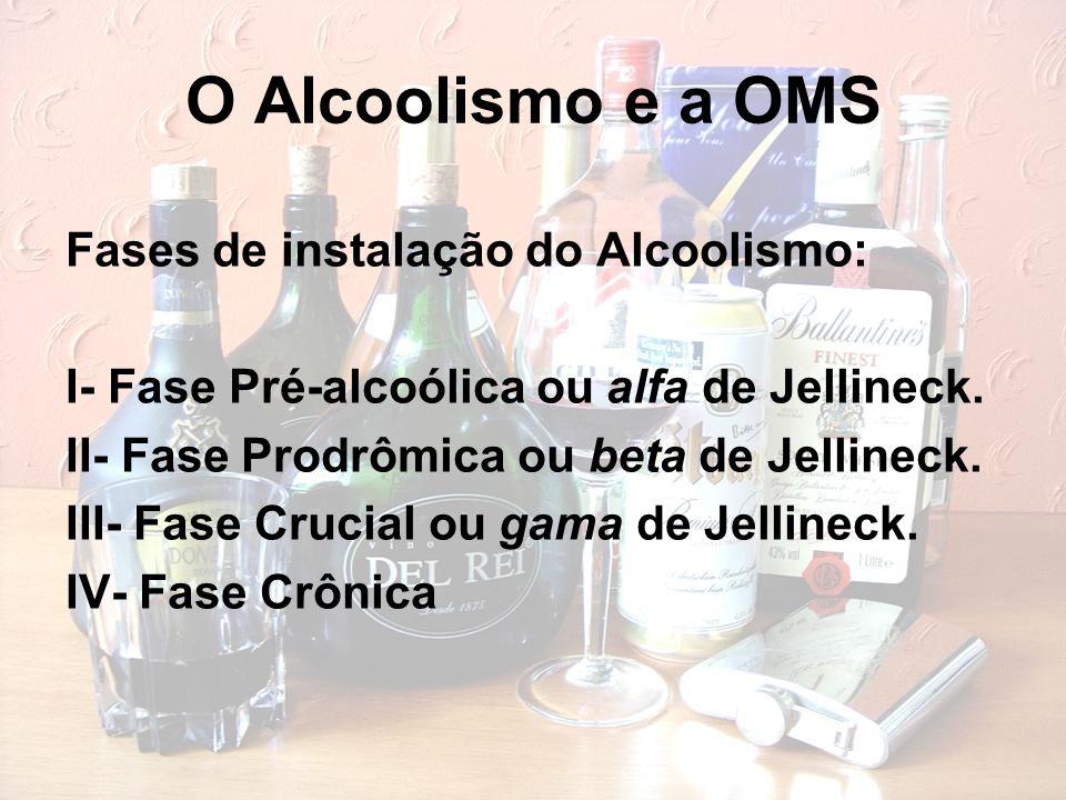 O Alcoolismo e a OMS Fases de instalação do Alcoolismo: I- Fase Pré-alcoólica ou alfa de Jellineck. II- Fase Prodrômica ou beta de Jellineck. III- Fas