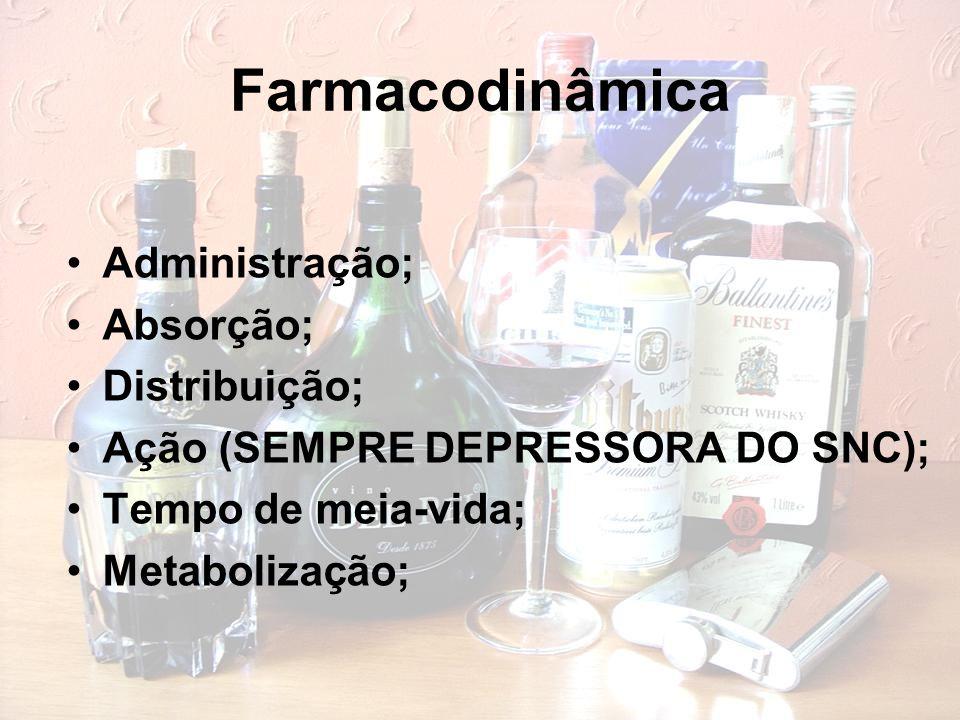 Farmacodinâmica Administração; Absorção; Distribuição; Ação (SEMPRE DEPRESSORA DO SNC); Tempo de meia-vida; Metabolização;