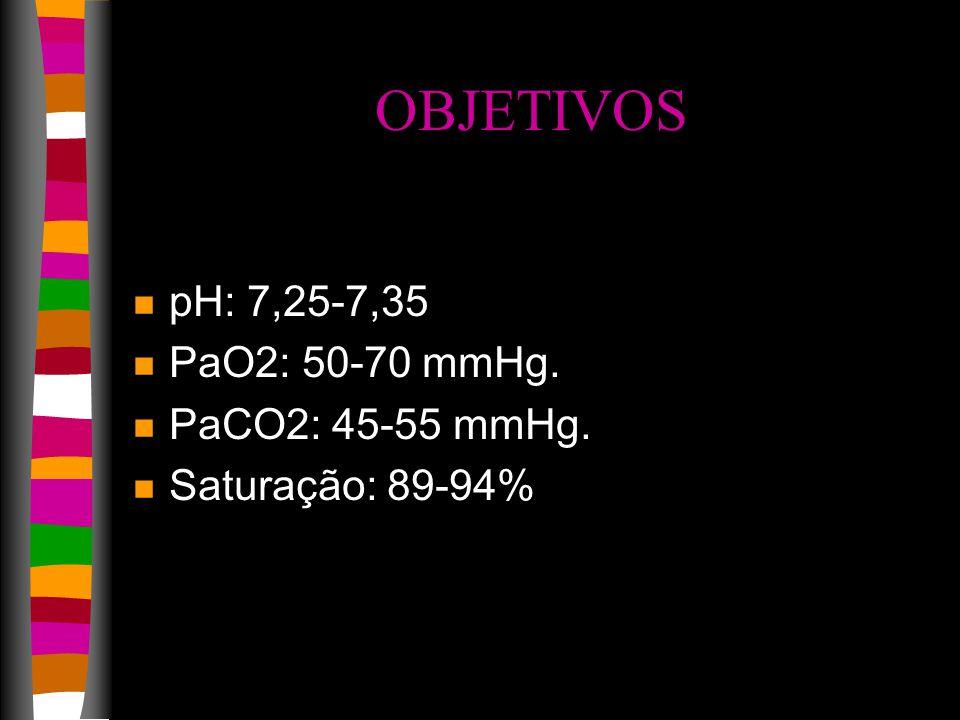 OBJETIVOS n pH: 7,25-7,35 n PaO2: 50-70 mmHg. n PaCO2: 45-55 mmHg. n Saturação: 89-94%