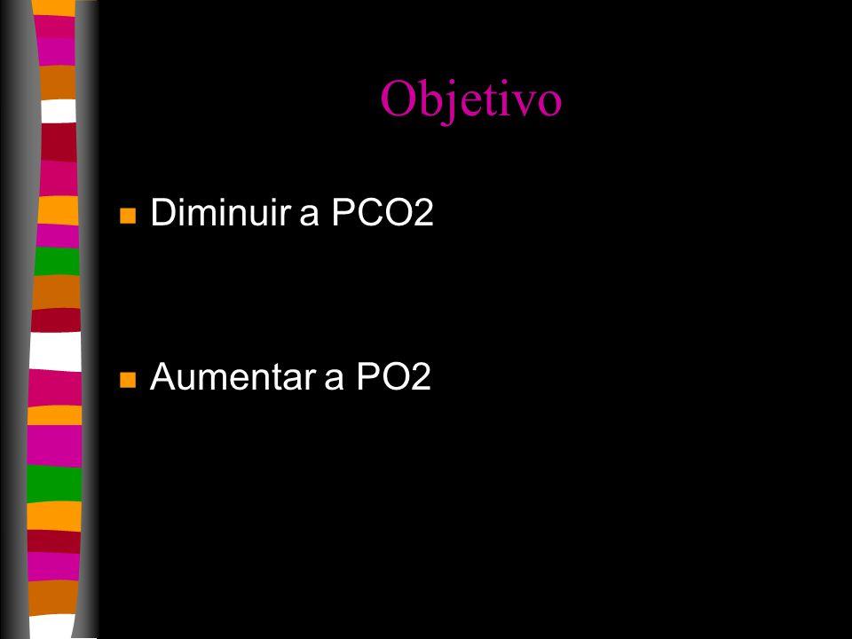 Objetivo n Diminuir a PCO2 n Aumentar a PO2