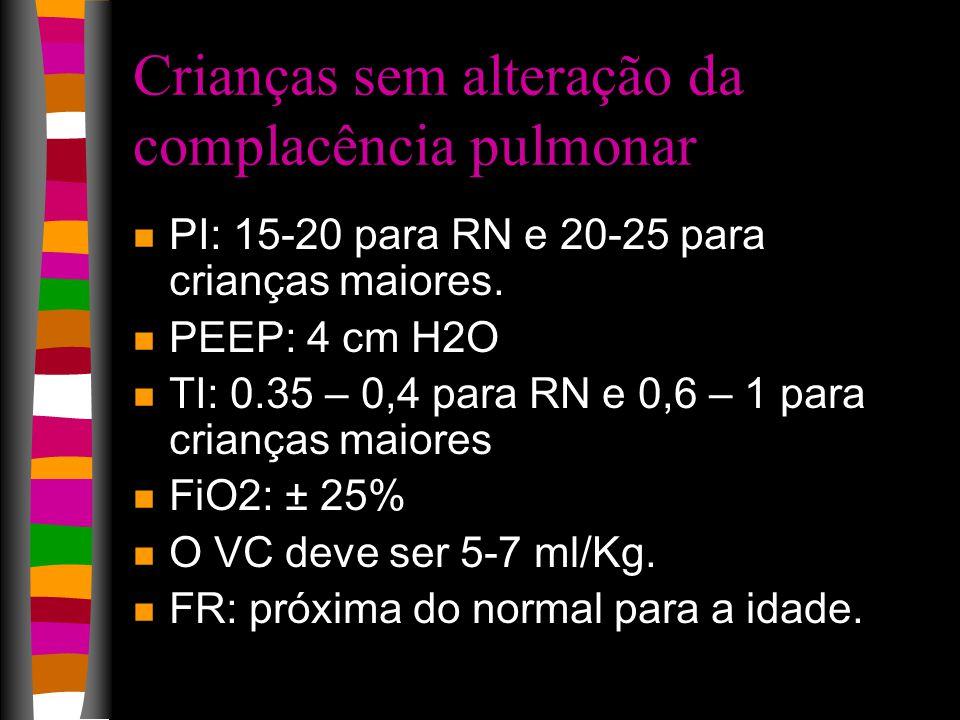 Crianças sem alteração da complacência pulmonar n PI: 15-20 para RN e 20-25 para crianças maiores.