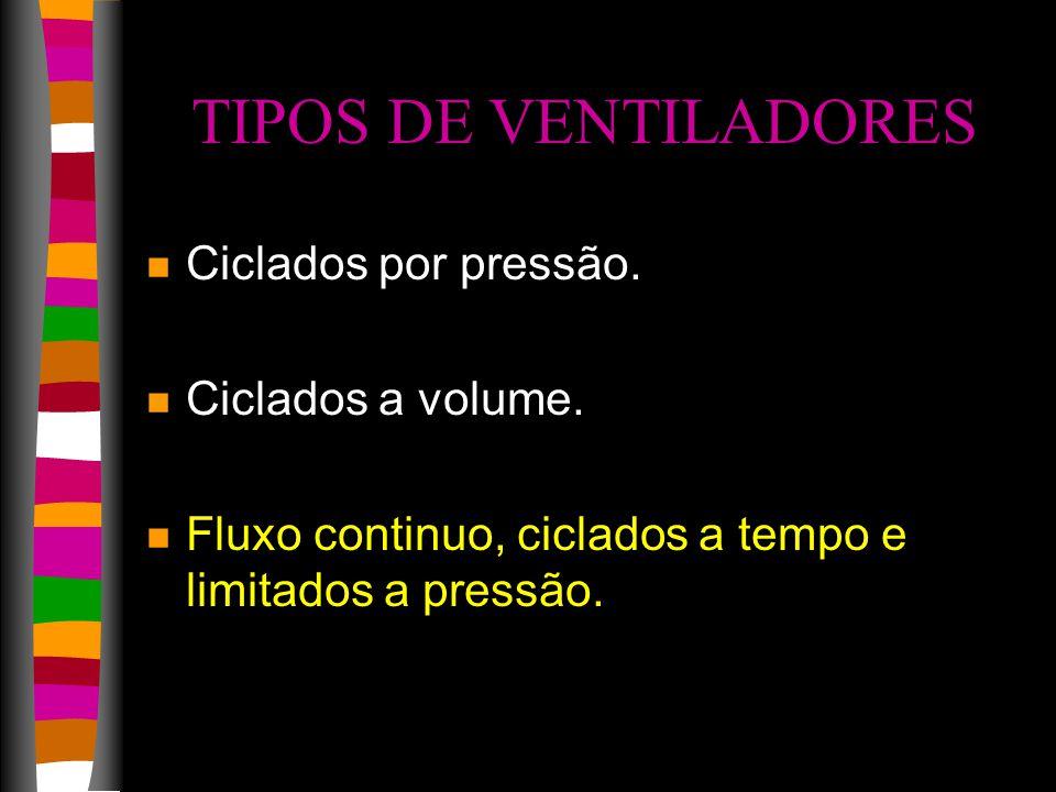 TIPOS DE VENTILADORES n Ciclados por pressão.n Ciclados a volume.