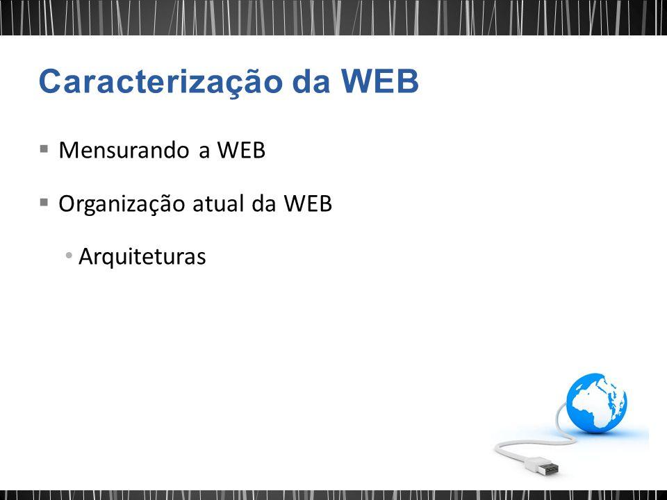  Mensurando a WEB  Organização atual da WEB Arquiteturas