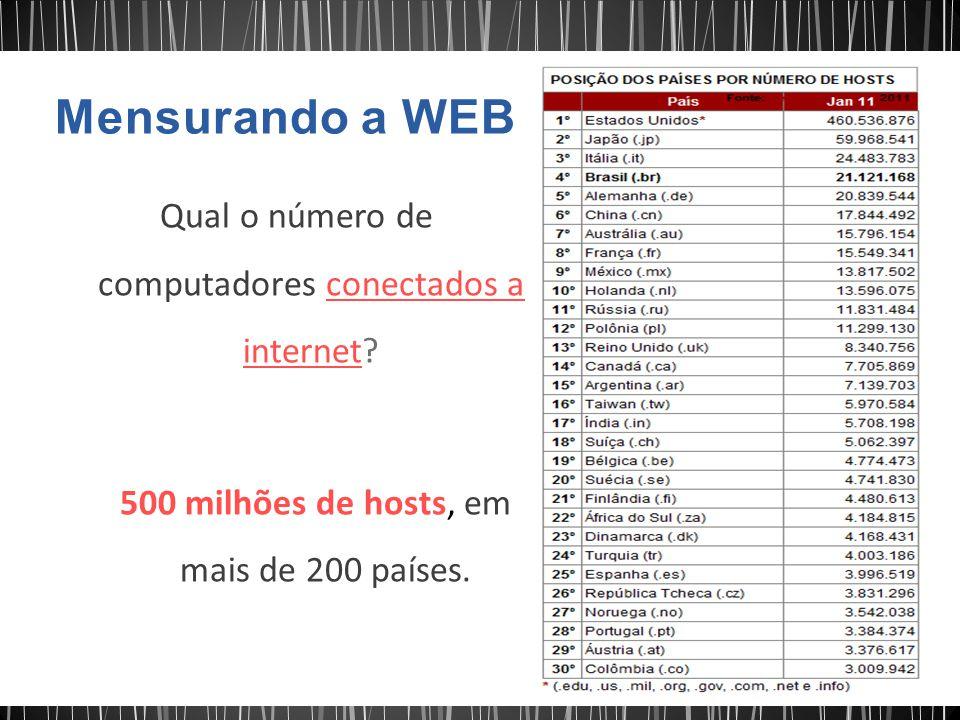 Qual o número de computadores conectados a internet? 500 milhões de hosts, em mais de 200 países.