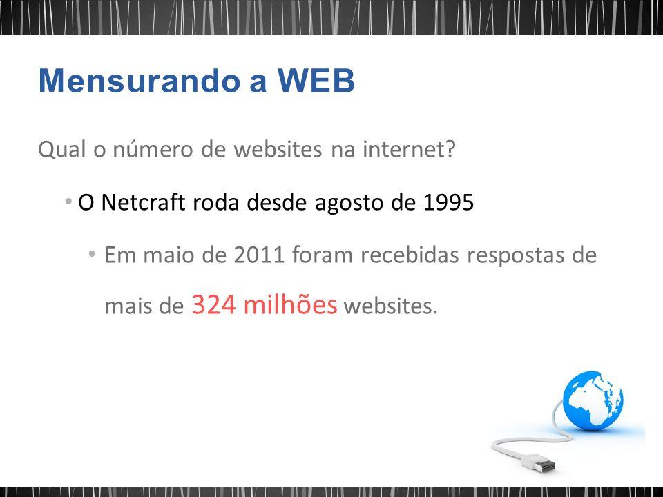 Qual o número de websites na internet? O Netcraft roda desde agosto de 1995 Em maio de 2011 foram recebidas respostas de mais de 324 milhões websites.