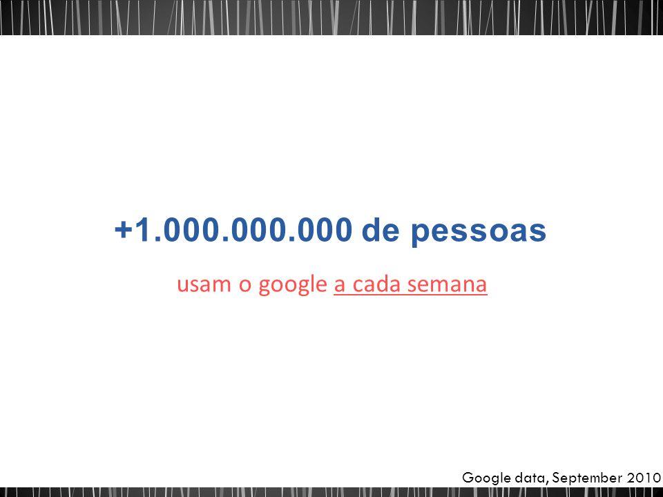 usam o google a cada semana Google data, September 2010