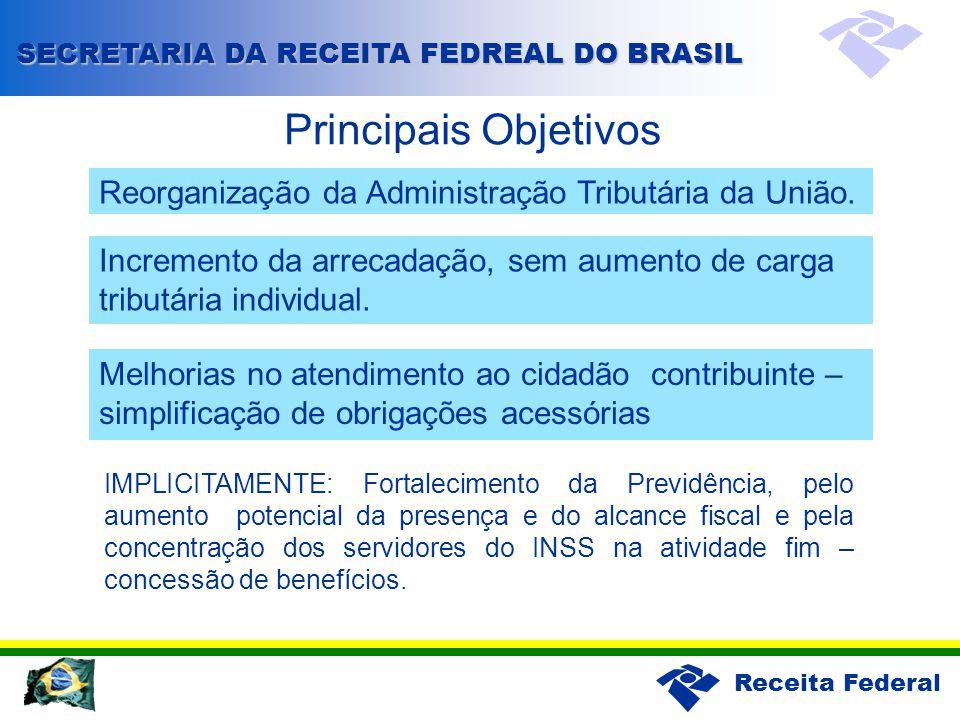 Receita Federal Principais Objetivos Reorganização da Administração Tributária da União.