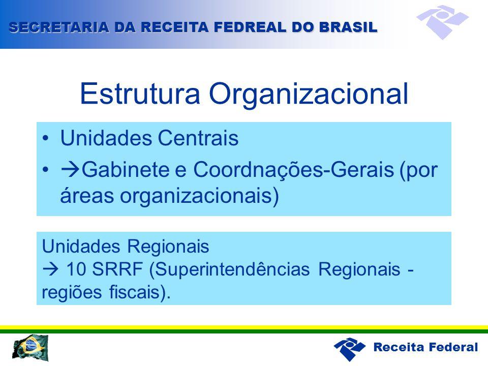 Receita Federal Estrutura Organizacional Unidades Centrais  Gabinete e Coordnações-Gerais (por áreas organizacionais) Unidades Regionais  10 SRRF (Superintendências Regionais - regiões fiscais).