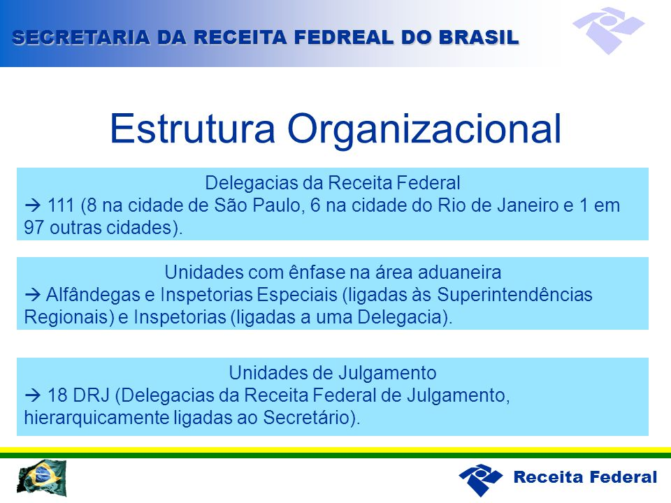 Receita Federal Delegacias da Receita Federal  111 (8 na cidade de São Paulo, 6 na cidade do Rio de Janeiro e 1 em 97 outras cidades).