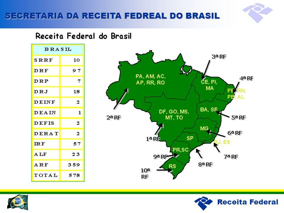 Receita Federal SECRETARIA DA RECEITA FEDREAL DO BRASIL