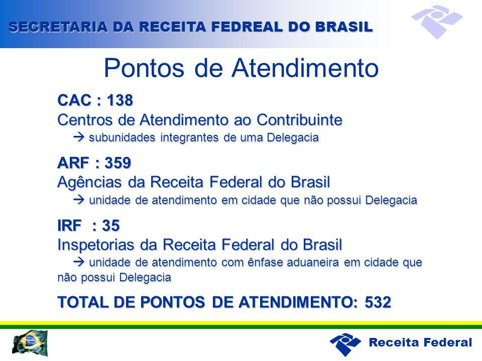 Receita Federal Pontos de Atendimento CAC : 138 Centros de Atendimento ao Contribuinte  subunidades integrantes de uma Delegacia  subunidades integr