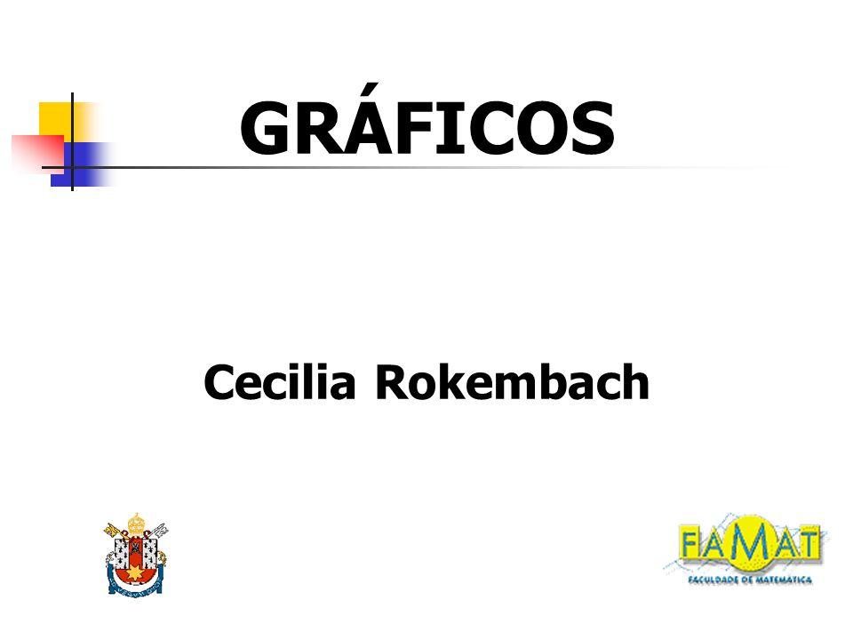 GRÁFICOS Cecilia Rokembach