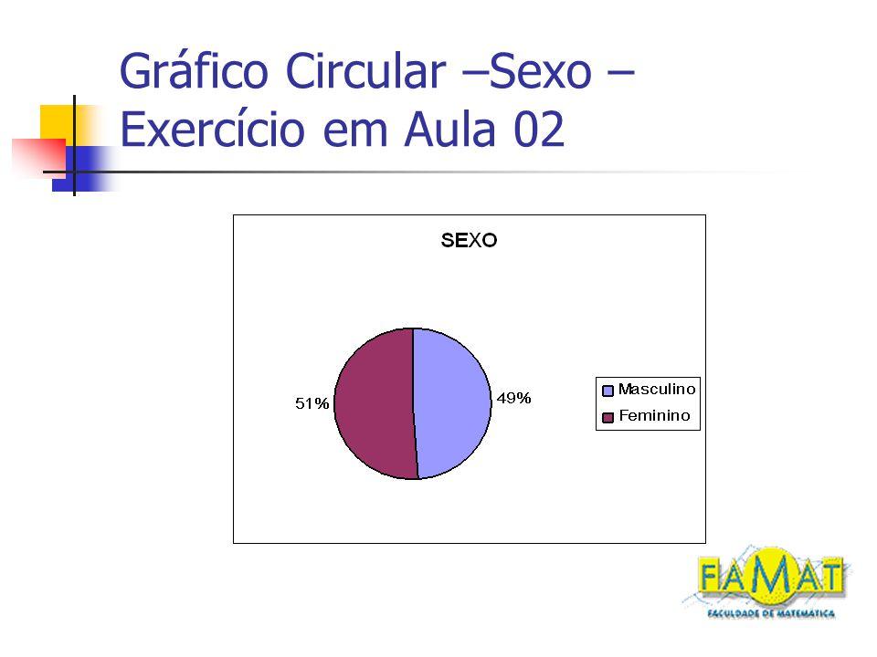 Gráfico Circular –Sexo – Exercício em Aula 02