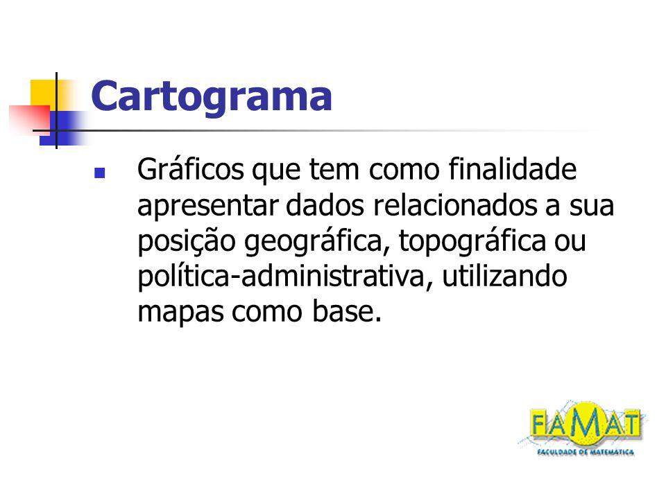 Cartograma Gráficos que tem como finalidade apresentar dados relacionados a sua posição geográfica, topográfica ou política-administrativa, utilizando mapas como base.