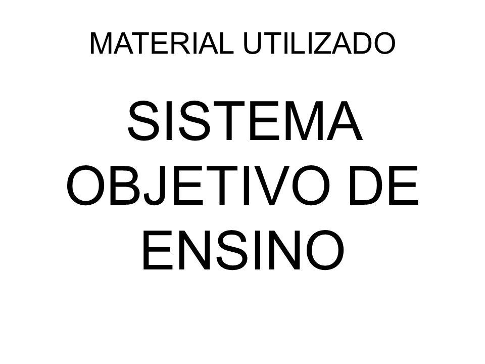 MATERIAL UTILIZADO SISTEMA OBJETIVO DE ENSINO
