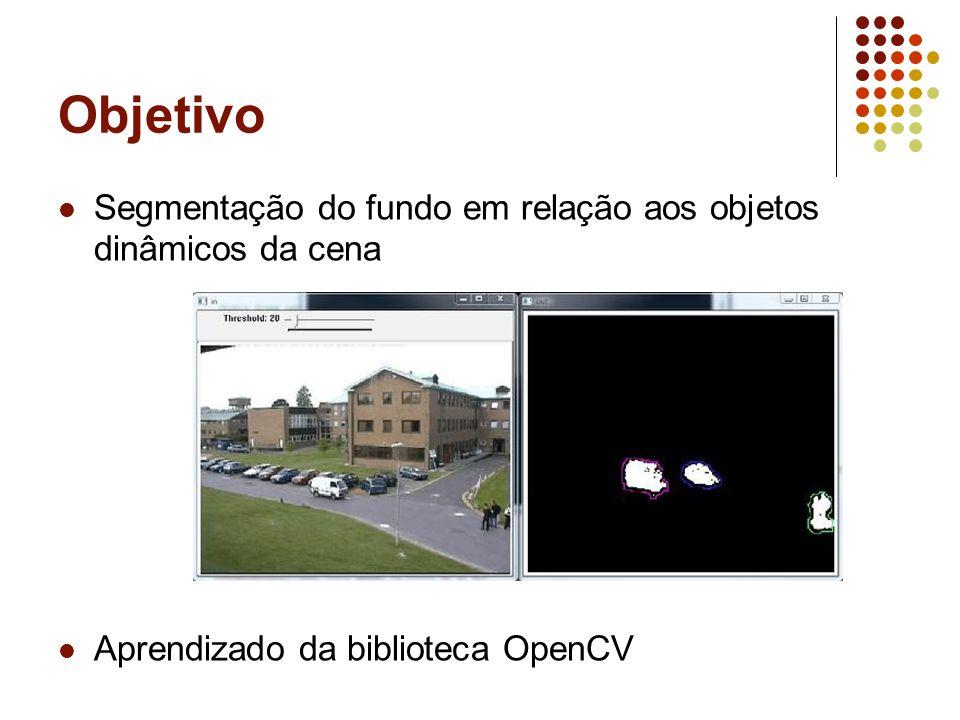 Objetivo Segmentação do fundo em relação aos objetos dinâmicos da cena Aprendizado da biblioteca OpenCV