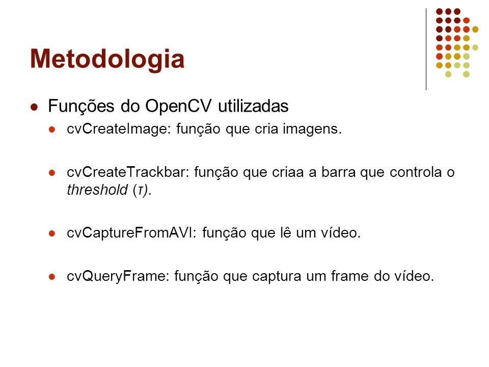 Metodologia Funções do OpenCV utilizadas cvCreateImage: função que cria imagens. cvCreateTrackbar: função que criaa a barra que controla o threshold (
